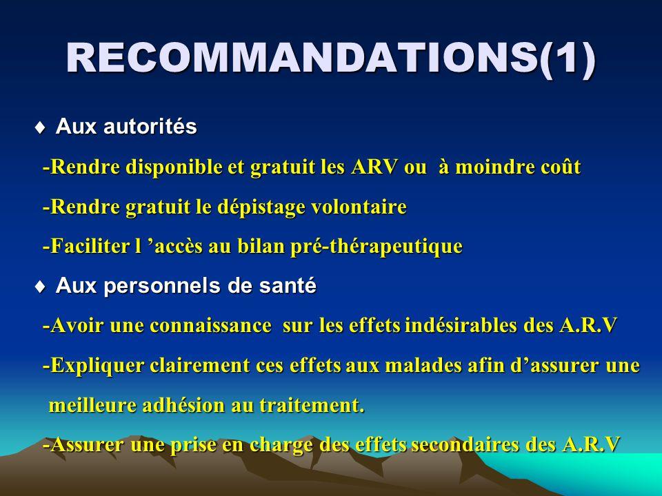 RECOMMANDATIONS(1) Aux autorités Aux autorités -Rendre disponible et gratuit les ARV ou à moindre coût -Rendre disponible et gratuit les ARV ou à moin