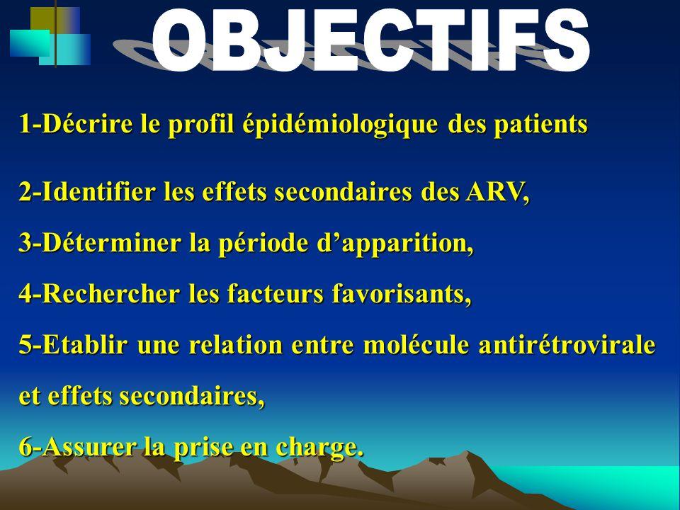 1-Décrire le profil épidémiologique des patients 2-Identifier les effets secondaires des ARV, 3-Déterminer la période dapparition, 4-Rechercher les fa