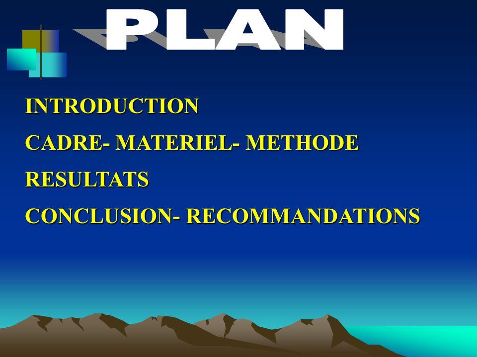 INTRODUCTION CADRE- MATERIEL- METHODE RESULTATS CONCLUSION- RECOMMANDATIONS