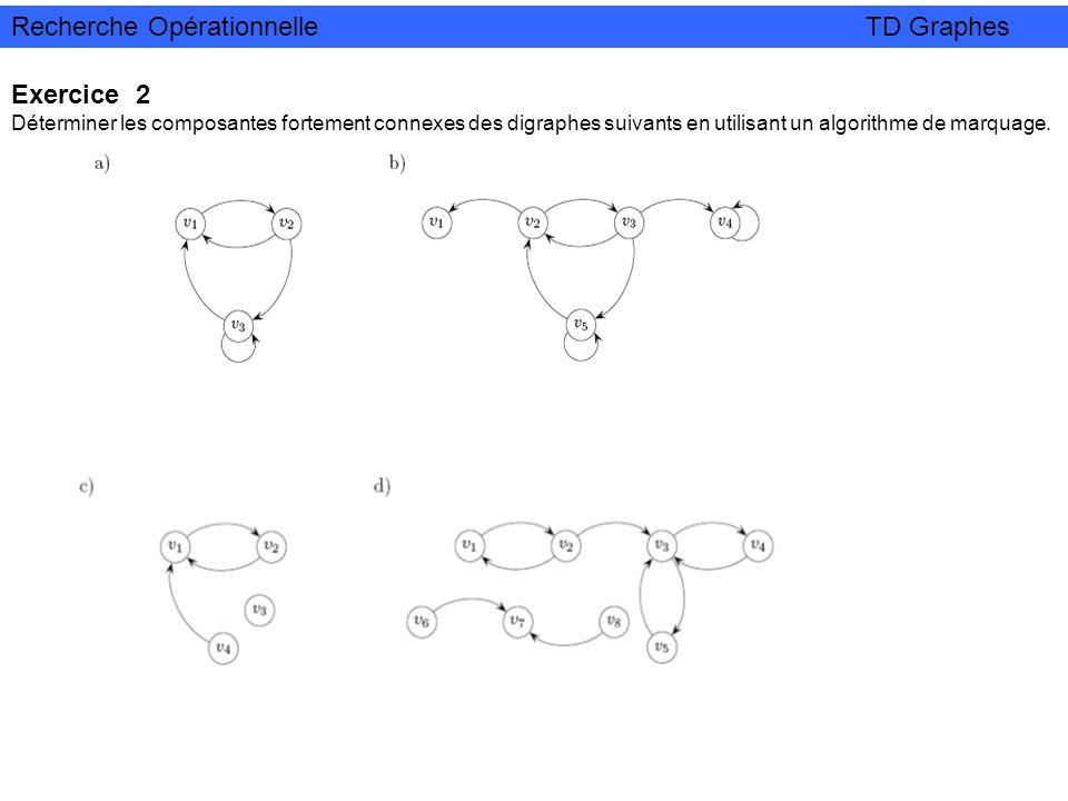 Exercice 2 Déterminer les composantes fortement connexes des digraphes suivants en utilisant un algorithme de marquage. Recherche Opérationnelle TD Gr