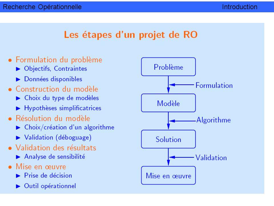 Recherche Opérationnelle Graphes Recherche Opérationnelle Graphes