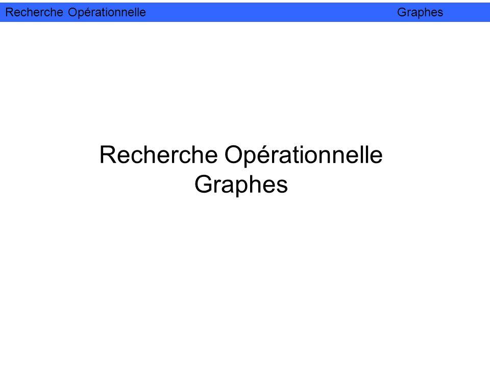 13 24 5 6 8 7 +-+- ++ + + + + + -- -- Première Composante: C1={1,2,3,4,5} 6 8 7 + + - - - Deuxième Composante: C2={6,7} 8 + - Troisième Composante: C3={8} Recherche Opérationnelle Graphes ALGORITHME DE MARQUAGE