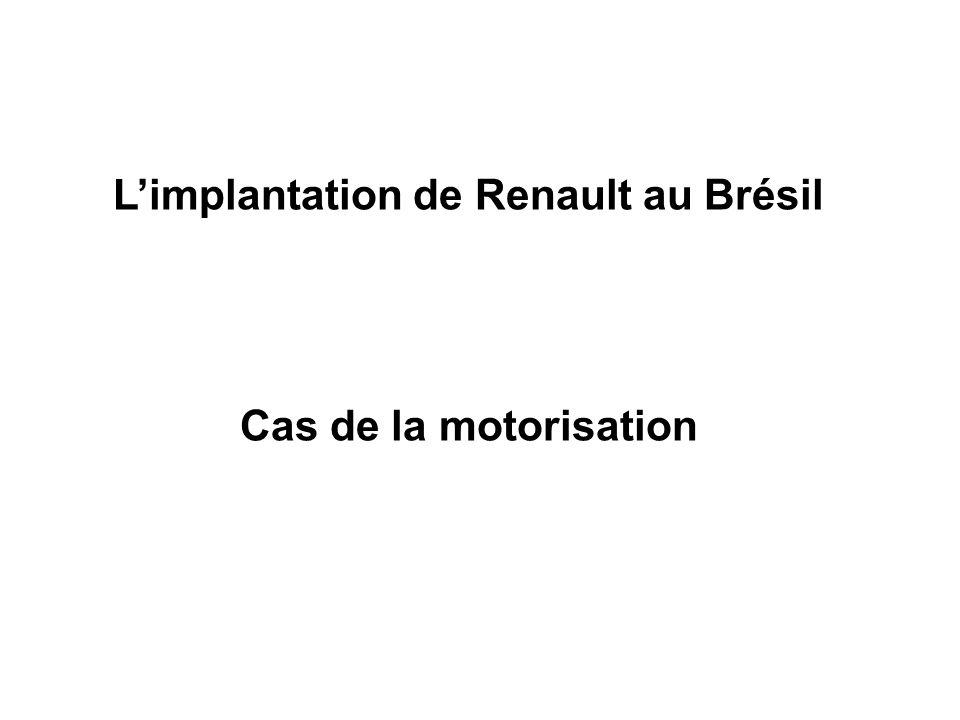 Limplantation de Renault au Brésil Cas de la motorisation