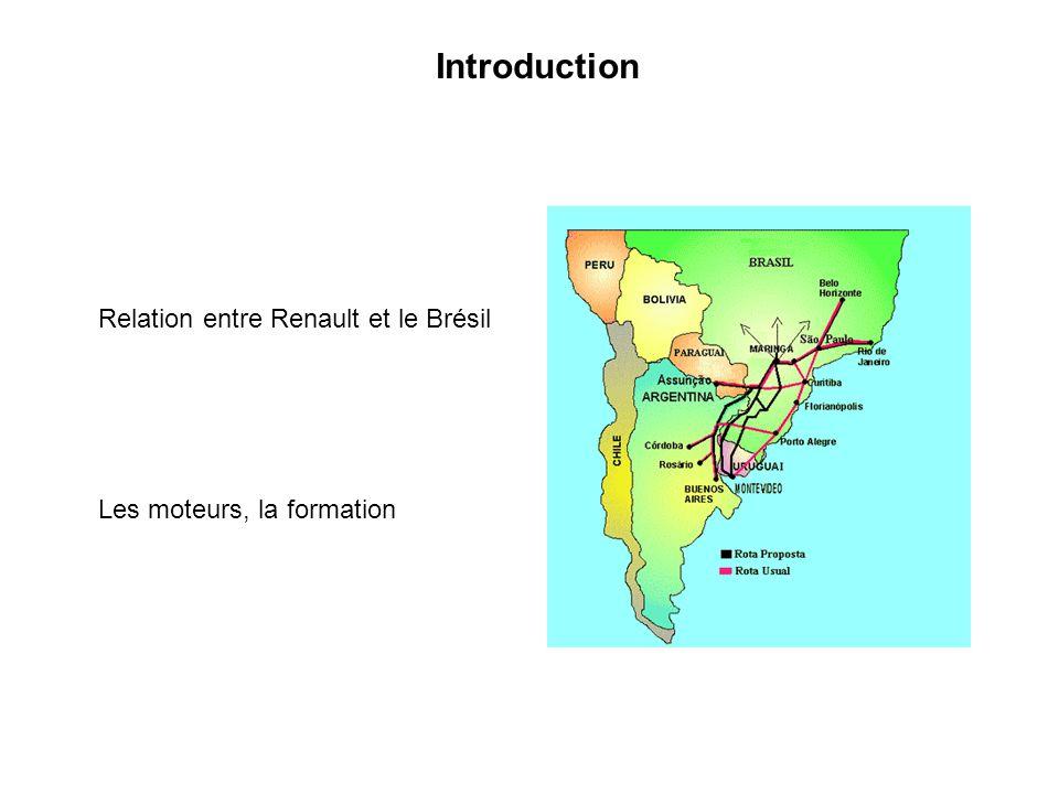 Introduction Relation entre Renault et le Brésil Les moteurs, la formation
