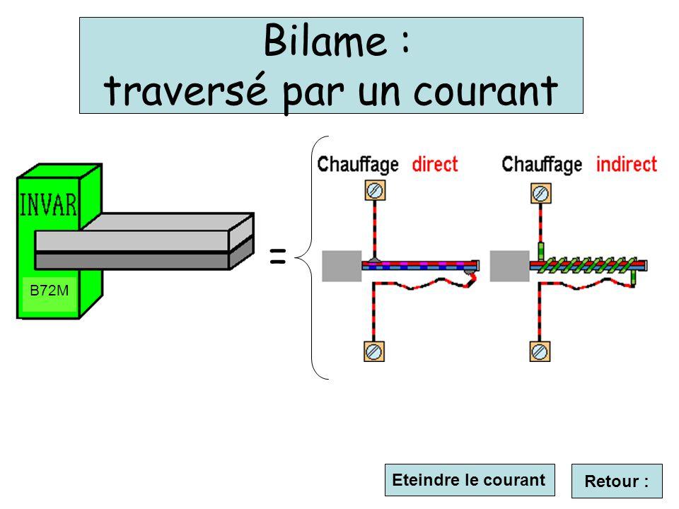 Eteindre le courant B72M Bilame : traversé par un courant = Retour :