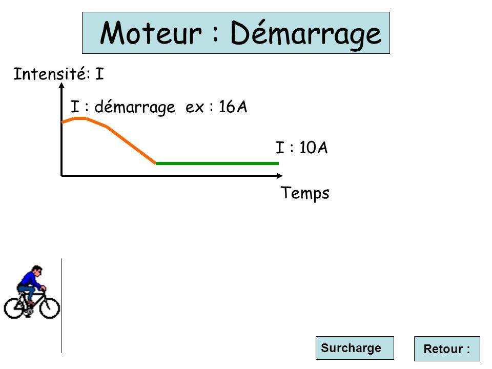 Surcharge Moteur : Démarrage Temps Intensité: I I : démarrage Retour : I : 10A ex : 16A