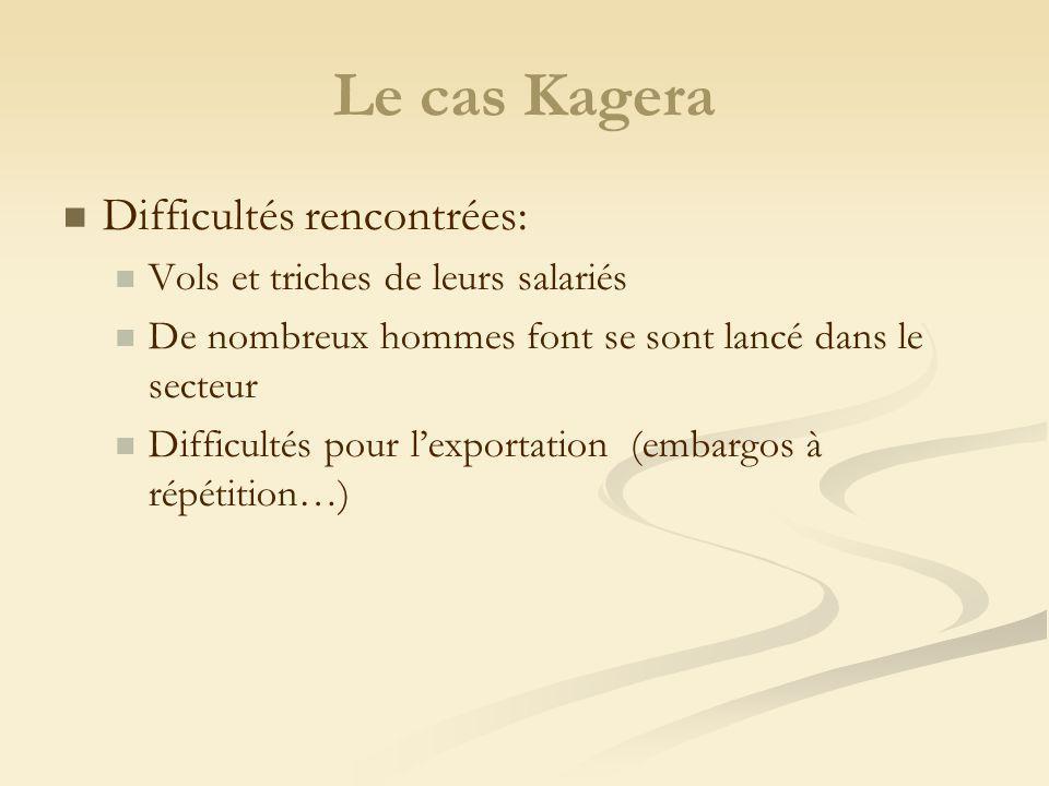 Le cas Kagera Difficultés rencontrées: Vols et triches de leurs salariés De nombreux hommes font se sont lancé dans le secteur Difficultés pour lexportation (embargos à répétition…)