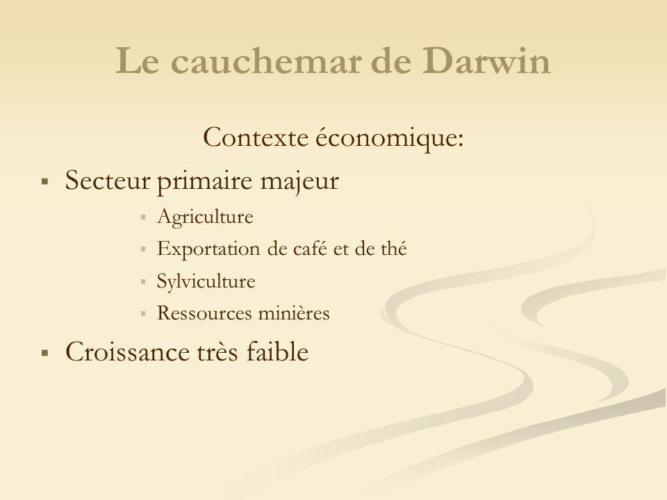 Le cauchemar de Darwin Contexte économique: Secteur primaire majeur Agriculture Exportation de café et de thé Sylviculture Ressources minières Croissance très faible