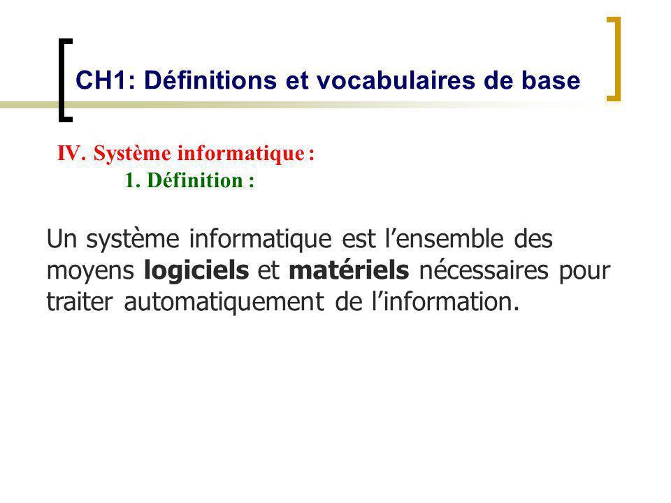 CH1: Définitions et vocabulaires de base IV. Système informatique : 1. Définition : Un système informatique est lensemble des moyens logiciels et maté
