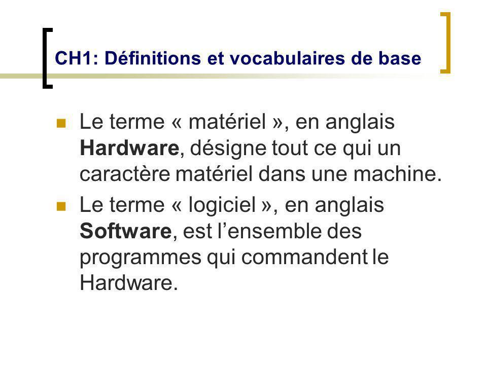 Le terme « matériel », en anglais Hardware, désigne tout ce qui un caractère matériel dans une machine. Le terme « logiciel », en anglais Software, es