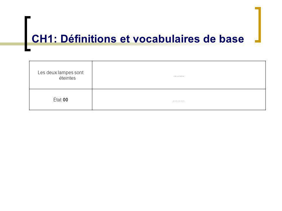 CH1: Définitions et vocabulaires de base Les deux lampes sont éteintes ……. État 00 ……..