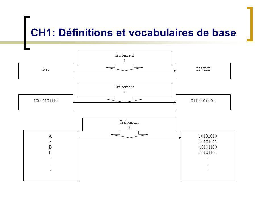 CH1: Définitions et vocabulaires de base livre LIVRE Traitement 1 10001101110 01110010001 Traitement 2 AaBb...AaBb... 10101010 10101011 10101100 10101