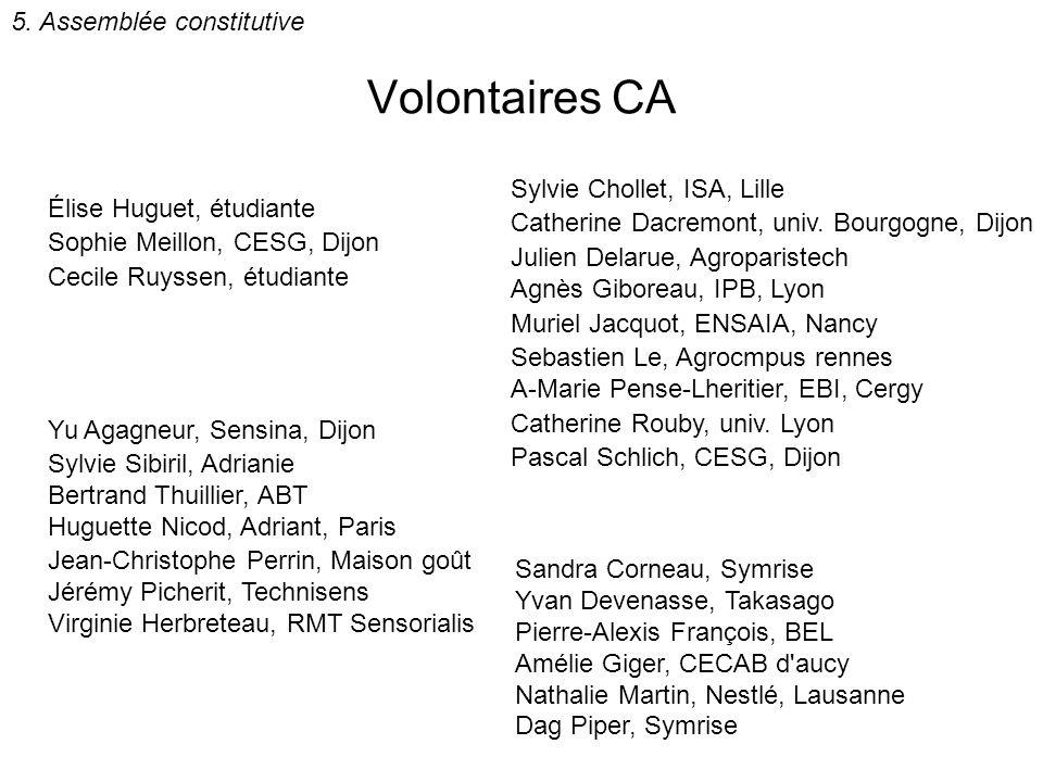 Le CA Élu pour 3 ans, 12 membres Renouvelable par tiers, chaque membre étant rééligible une fois Élection ce jour dun premier CA provisoire –2 membres fondateurs élus à lunanimité (C.
