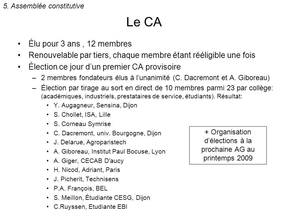 Sens&Co Bureau élu pour la période de transition PrésidenteC.