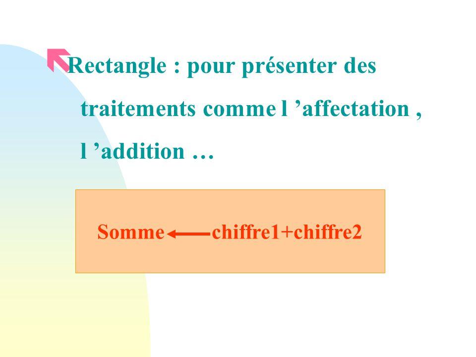 ë Rectangle : pour présenter des traitements comme l affectation, l addition … Somme chiffre1+chiffre2