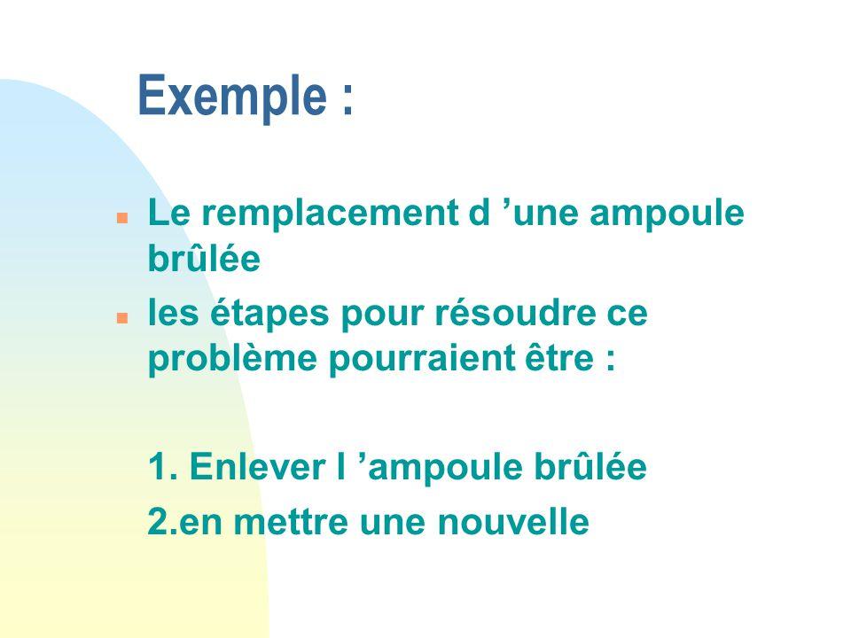 Exemple : n Le remplacement d une ampoule brûlée n les étapes pour résoudre ce problème pourraient être : 1. Enlever l ampoule brûlée 2.en mettre une