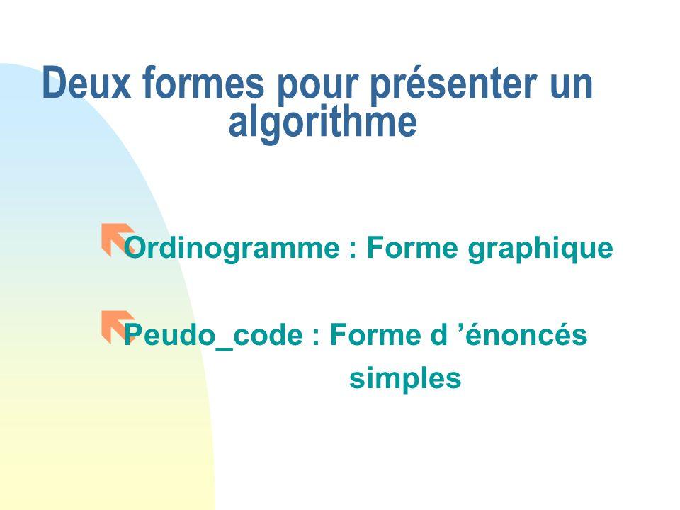 Deux formes pour présenter un algorithme ë Ordinogramme : Forme graphique ë Peudo_code : Forme d énoncés simples