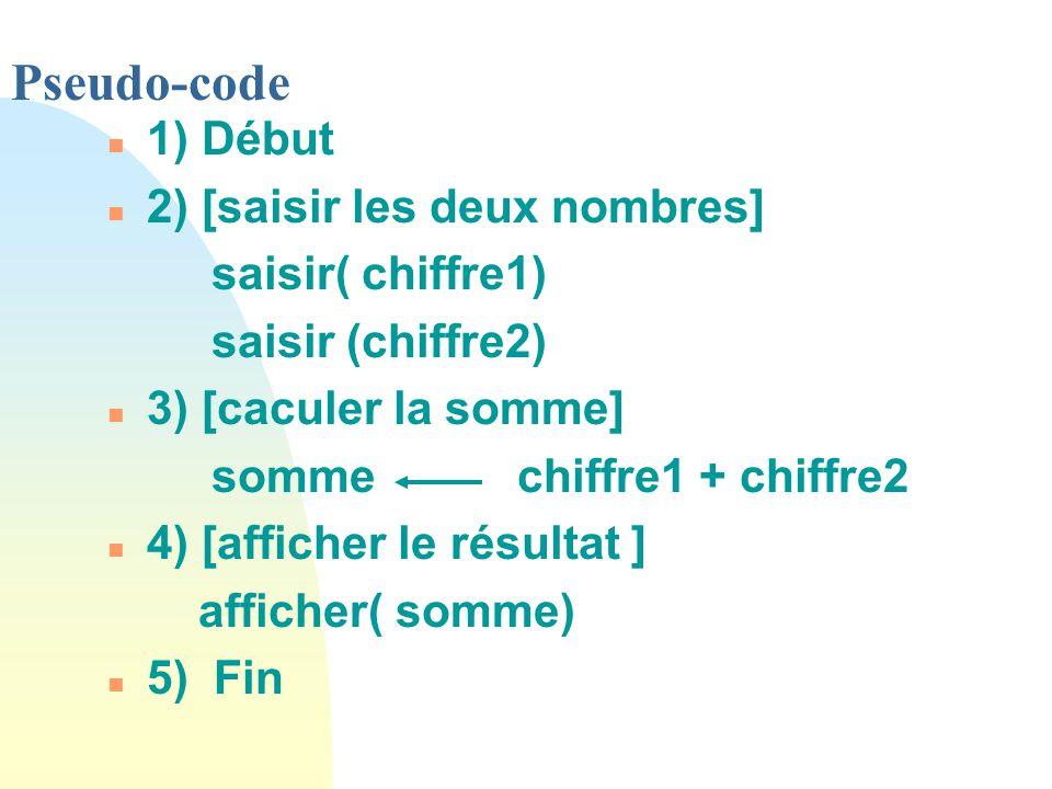 n 1) Début n 2) [saisir les deux nombres] saisir( chiffre1) saisir (chiffre2) n 3) [caculer la somme] somme chiffre1 + chiffre2 n 4) [afficher le résu