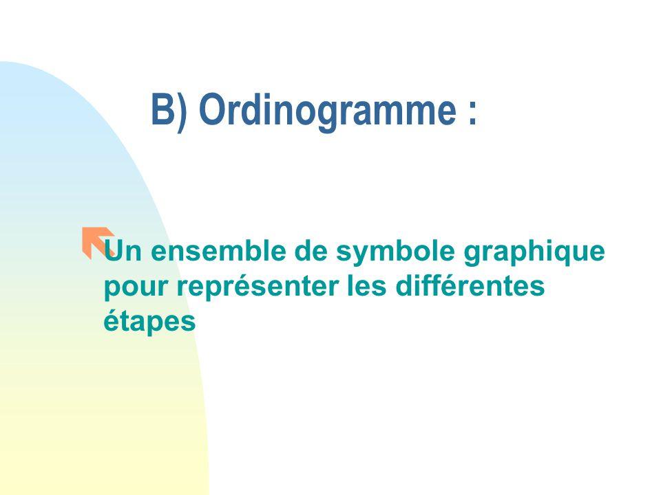 B) Ordinogramme : ë Un ensemble de symbole graphique pour représenter les différentes étapes