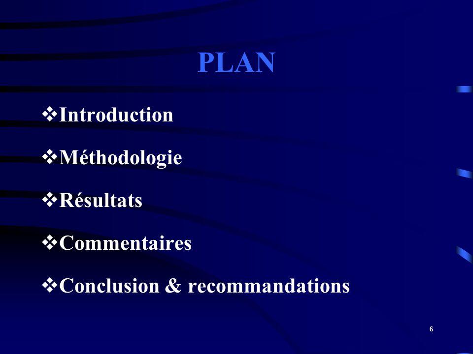 6 PLAN Introduction Méthodologie Résultats Commentaires Conclusion & recommandations