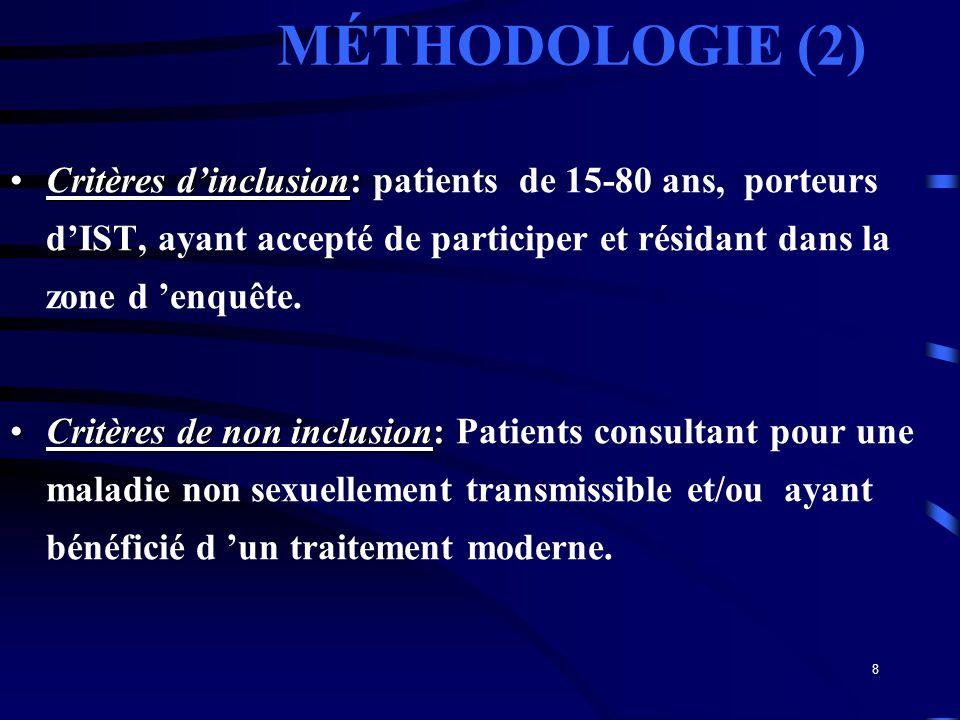 8 MÉTHODOLOGIE (2) Critères dinclusion:Critères dinclusion: patients de 15-80 ans, porteurs dIST, ayant accepté de participer et résidant dans la zone