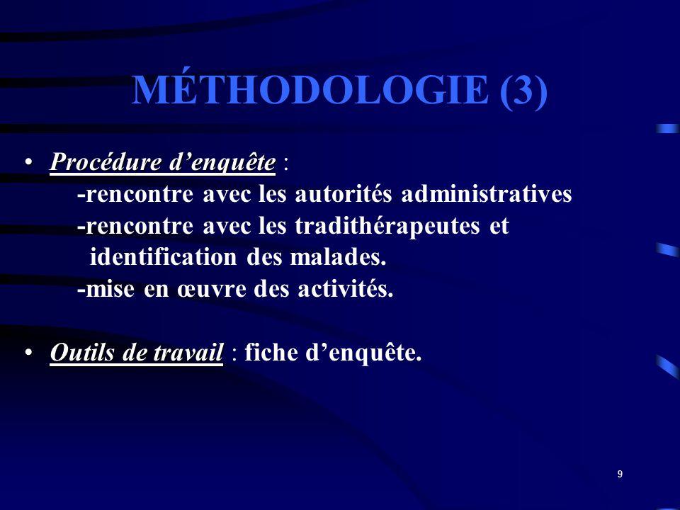 9 Procédure denquêteProcédure denquête : -rencontre avec les autorités administratives -rencontre avec les tradithérapeutes et identification des mala