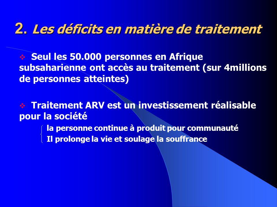 2. Les déficits en matière de traitement Seul les 50.000 personnes en Afrique subsaharienne ont accès au traitement (sur 4millions de personnes attein