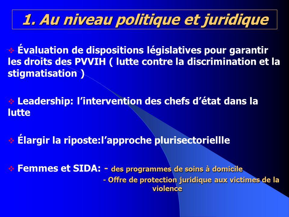1. Au niveau politique et juridique Évaluation de dispositions législatives pour garantir les droits des PVVIH ( lutte contre la discrimination et la