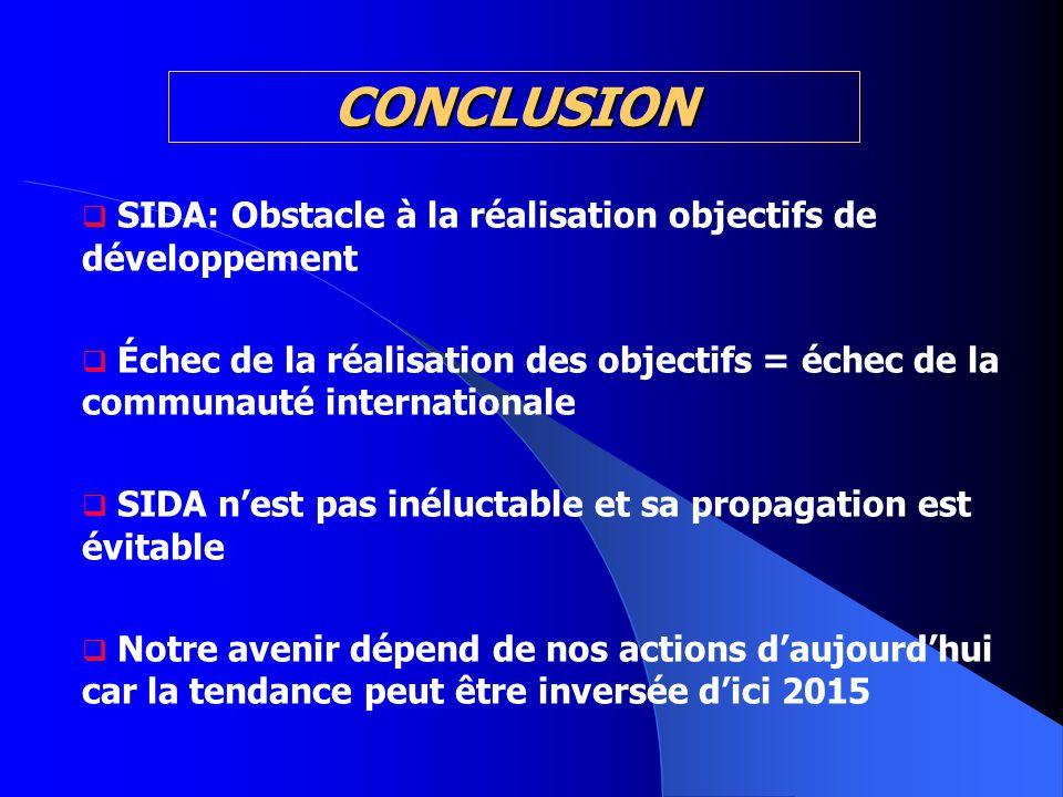 CONCLUSION SIDA: Obstacle à la réalisation objectifs de développement Échec de la réalisation des objectifs = échec de la communauté internationale SI