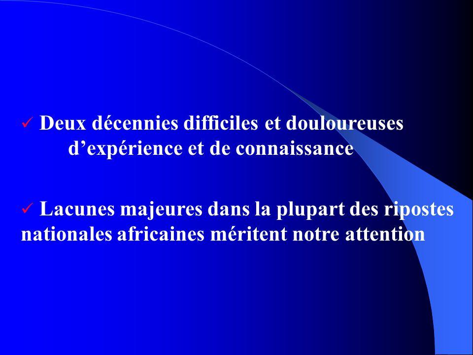 I.Les lacunes démo-économiques dans la riposte de lAfrique au Sida I.