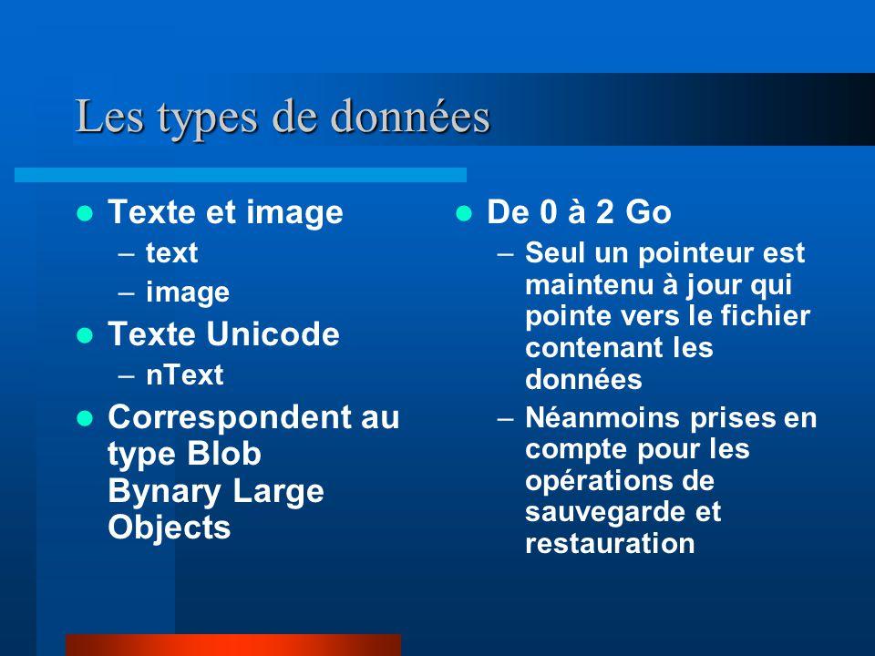Les types de données Texte et image –text –image Texte Unicode –nText Correspondent au type Blob Bynary Large Objects De 0 à 2 Go –Seul un pointeur est maintenu à jour qui pointe vers le fichier contenant les données –Néanmoins prises en compte pour les opérations de sauvegarde et restauration