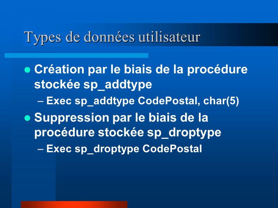 Types de données utilisateur Création par le biais de la procédure stockée sp_addtype –Exec sp_addtype CodePostal, char(5) Suppression par le biais de la procédure stockée sp_droptype –Exec sp_droptype CodePostal