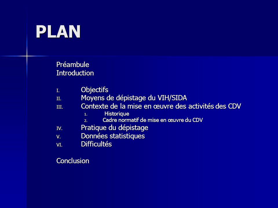 PLAN PréambuleIntroduction I. Objectifs II. Moyens de dépistage du VIH/SIDA III.