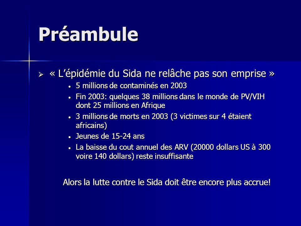 Préambule « Lépidémie du Sida ne relâche pas son emprise » 5 millions de contaminés en 2003 Fin 2003: quelques 38 millions dans le monde de PV/VIH dont 25 millions en Afrique 3 millions de morts en 2003 (3 victimes sur 4 étaient africains) Jeunes de 15-24 ans La baisse du cout annuel des ARV (20000 dollars US à 300 voire 140 dollars) reste insuffisante Alors la lutte contre le Sida doit être encore plus accrue!