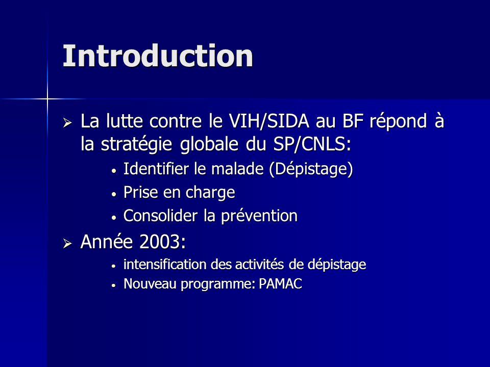 Introduction La lutte contre le VIH/SIDA au BF répond à la stratégie globale du SP/CNLS: La lutte contre le VIH/SIDA au BF répond à la stratégie globale du SP/CNLS: Identifier le malade (Dépistage) Identifier le malade (Dépistage) Prise en charge Prise en charge Consolider la prévention Consolider la prévention Année 2003: Année 2003: intensification des activités de dépistage intensification des activités de dépistage Nouveau programme: PAMAC Nouveau programme: PAMAC