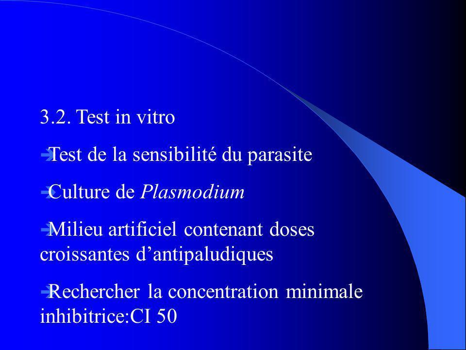 3.2. Test in vitro Test de la sensibilité du parasite Culture de Plasmodium Milieu artificiel contenant doses croissantes dantipaludiques Rechercher l