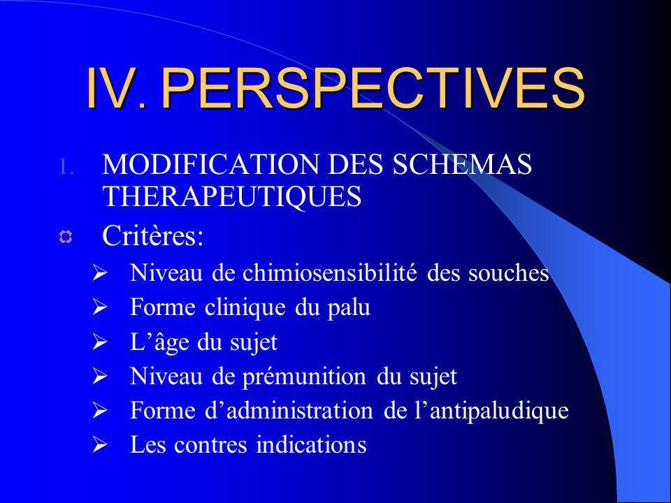 IV. PERSPECTIVES 1. MODIFICATION DES SCHEMAS THERAPEUTIQUES Critères: Niveau de chimiosensibilité des souches Forme clinique du palu Lâge du sujet Niv