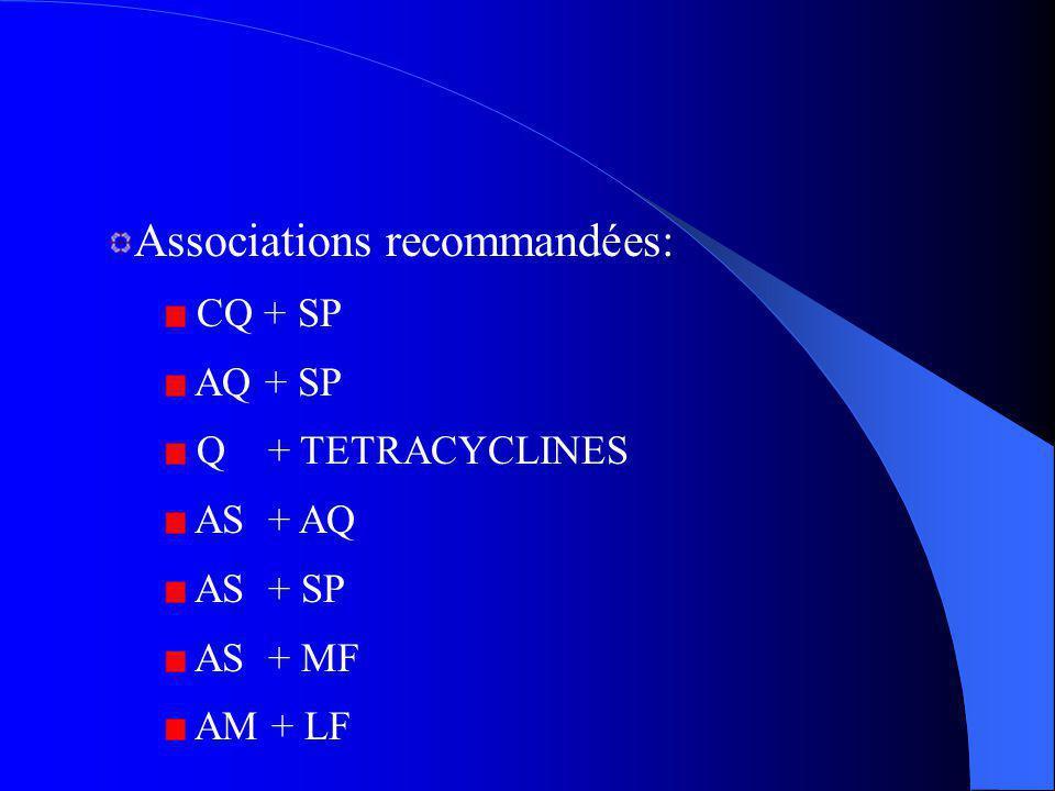 Associations recommandées: CQ + SP AQ + SP Q + TETRACYCLINES AS + AQ AS + SP AS + MF AM + LF