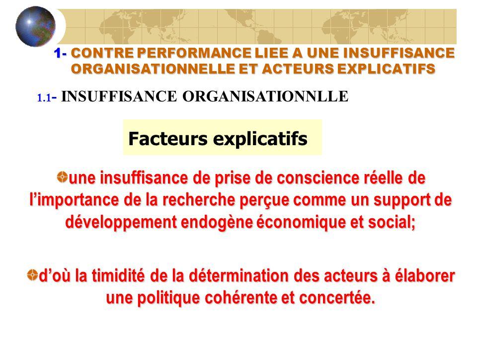 1- CONTRE PERFORMANCE LIEE A UNE INSUFFISANCE ORGANISATIONNELLE ET ACTEURS EXPLICATIFS 1- CONTRE PERFORMANCE LIEE A UNE INSUFFISANCE ORGANISATIONNELLE ET ACTEURS EXPLICATIFS Facteurs explicatifs 1.1 - INSUFFISANCE ORGANISATIONNLLE une insuffisance de prise de conscience réelle de limportance de la recherche perçue comme un support de développement endogène économique et social; doù la timidité de la détermination des acteurs à élaborer une politique cohérente et concertée.