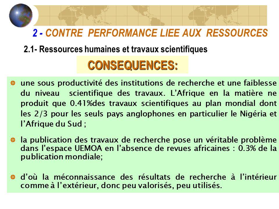 2 - CONTRE PERFORMANCE LIEE AUX RESSOURCES une sous productivité des institutions de recherche et une faiblesse du niveau scientifique des travaux.
