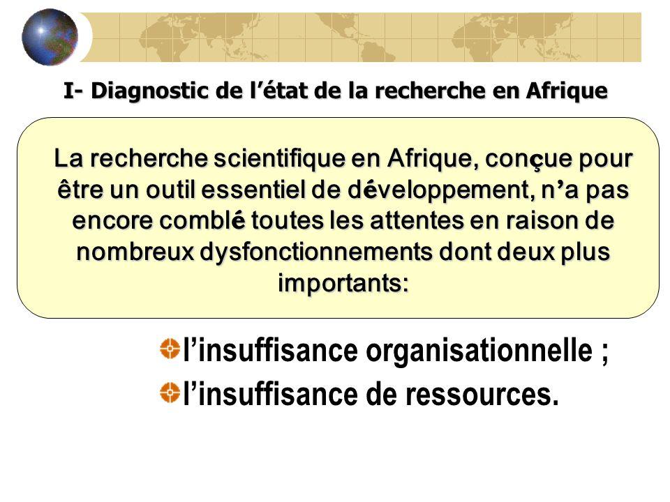 I- Diagnostic de létat de la recherche en Afrique I- Diagnostic de létat de la recherche en Afrique linsuffisance organisationnelle ; linsuffisance de ressources.