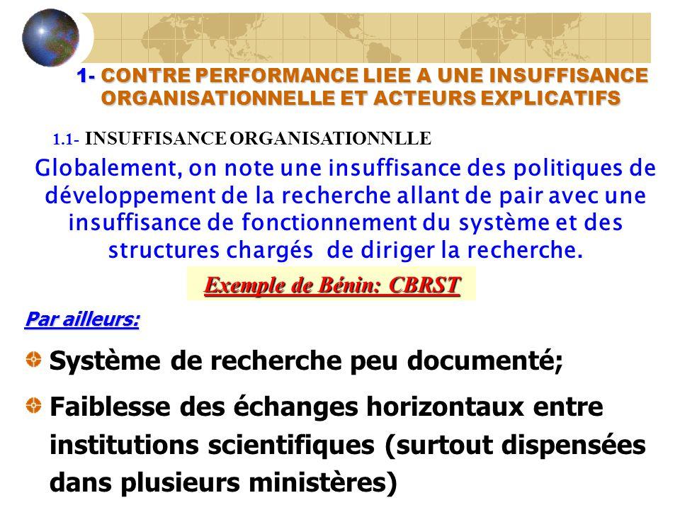 1- CONTRE PERFORMANCE LIEE A UNE INSUFFISANCE ORGANISATIONNELLE ET ACTEURS EXPLICATIFS 1- CONTRE PERFORMANCE LIEE A UNE INSUFFISANCE ORGANISATIONNELLE ET ACTEURS EXPLICATIFS Par ailleurs: Système de recherche peu documenté; Faiblesse des échanges horizontaux entre institutions scientifiques (surtout dispensées dans plusieurs ministères) 1.1- INSUFFISANCE ORGANISATIONNLLE Globalement, on note une insuffisance des politiques de développement de la recherche allant de pair avec une insuffisance de fonctionnement du système et des structures chargés de diriger la recherche.