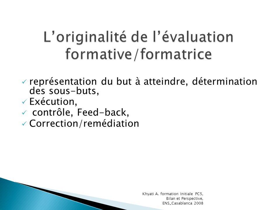 représentation du but à atteindre, détermination des sous-buts, Exécution, contrôle, Feed-back, Correction/remédiation Khyati A. formation Initiale PC