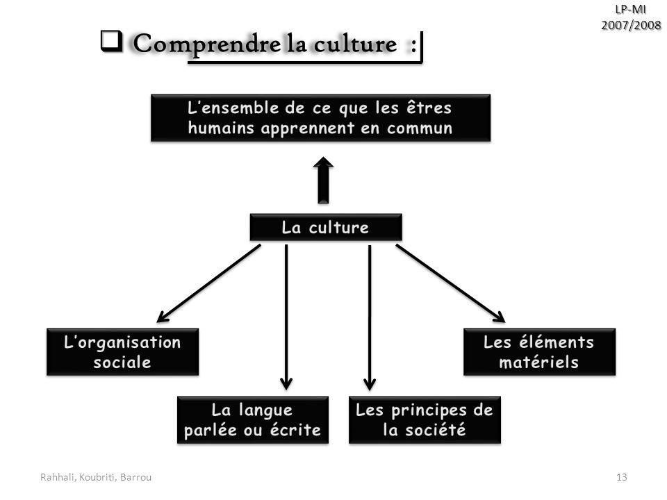 Rahhali, Koubriti, Barrou13 LP-MI2007/2008 Comprendre la culture : Comprendre la culture :