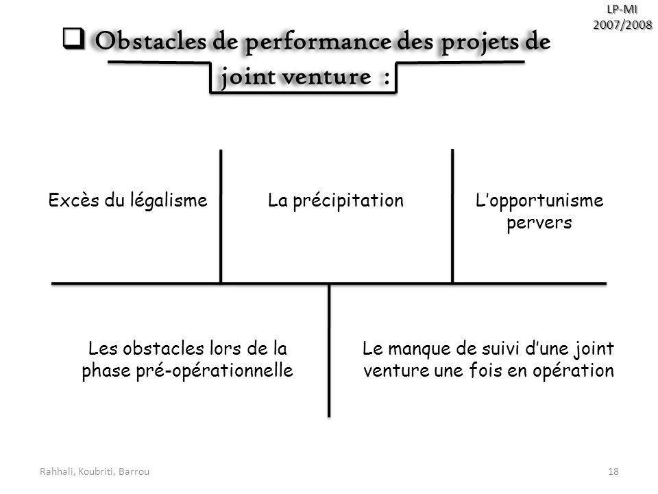 Rahhali, Koubriti, Barrou18 Obstacles de performance des projets de joint venture : Obstacles de performance des projets de joint venture : Excès du l