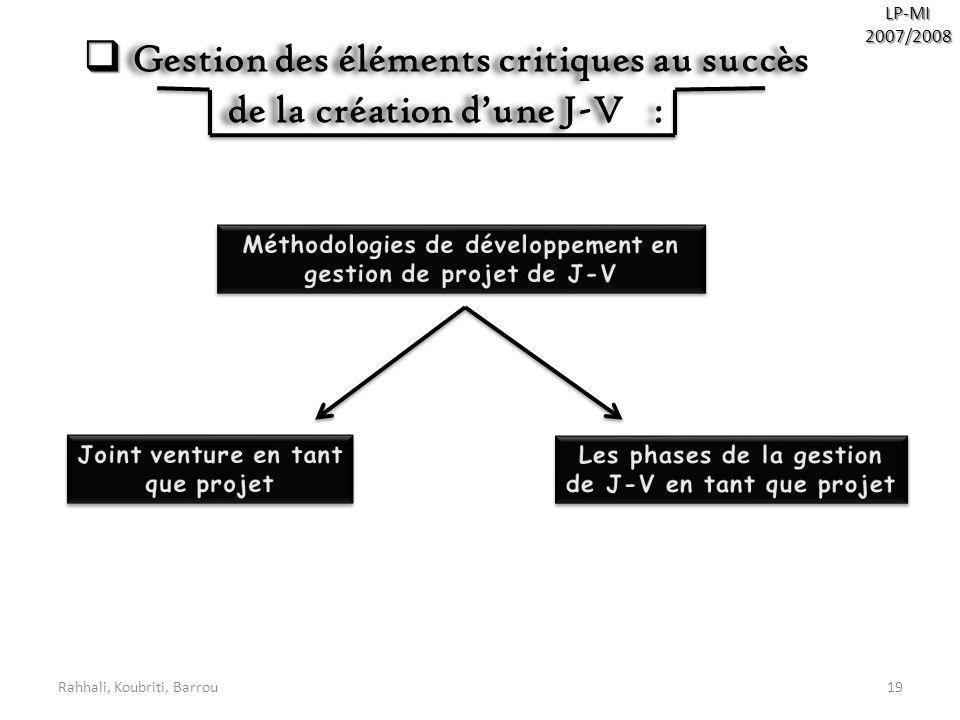 Rahhali, Koubriti, Barrou19 LP-MI2007/2008 Gestion des éléments critiques au succès de la création dune J-V : Gestion des éléments critiques au succès