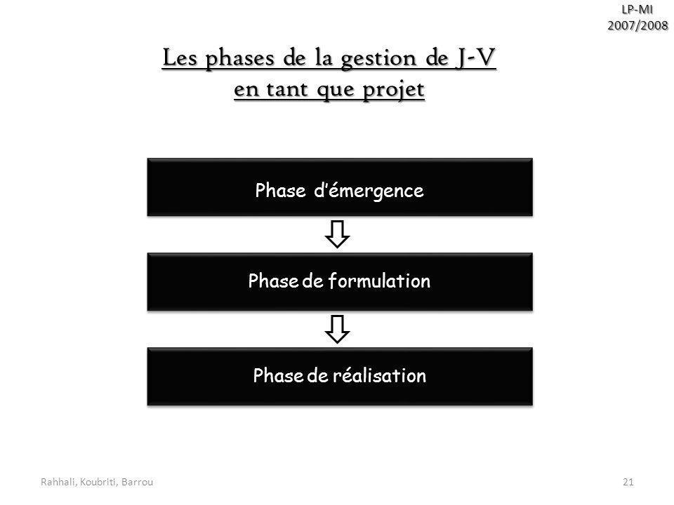 Rahhali, Koubriti, Barrou21 LP-MI2007/2008 Phase démergence Phase de formulation Phase de réalisation Les phases de la gestion de J-V en tant que proj
