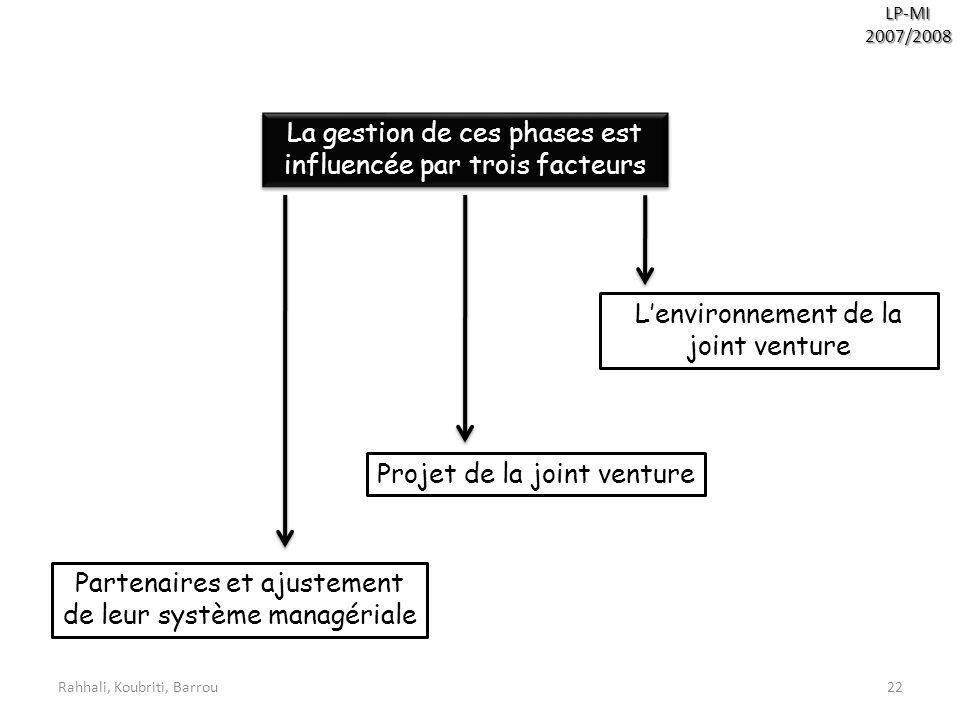 Rahhali, Koubriti, Barrou22 LP-MI2007/2008 La gestion de ces phases est influencée par trois facteurs Partenaires et ajustement de leur système managé
