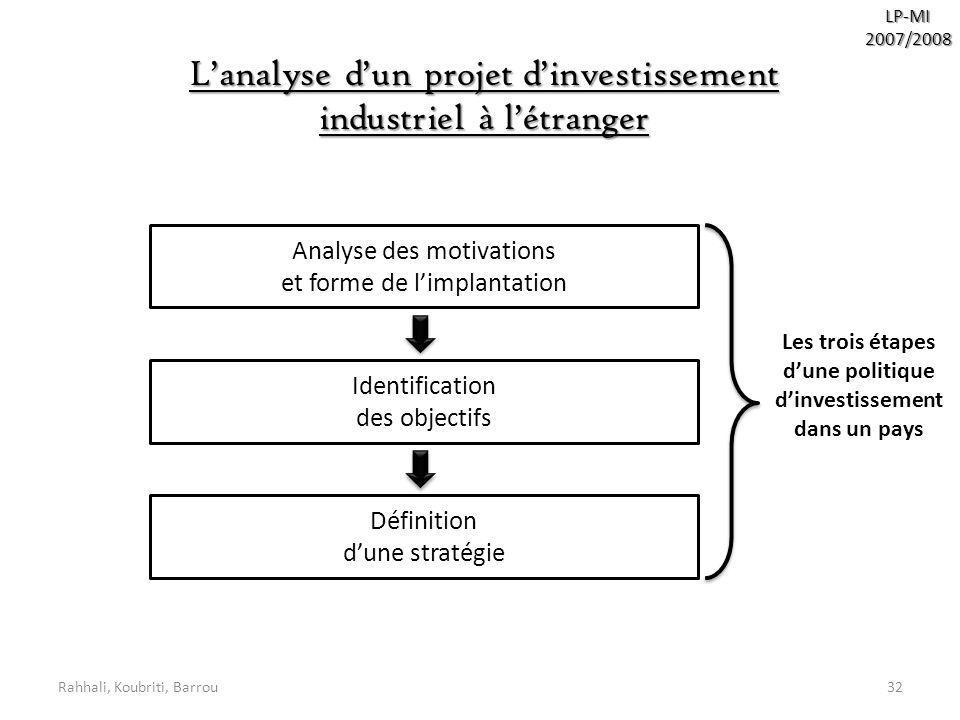 Rahhali, Koubriti, Barrou32 LP-MI2007/2008 Lanalyse dun projet dinvestissement industriel à létranger Analyse des motivations et forme de limplantatio