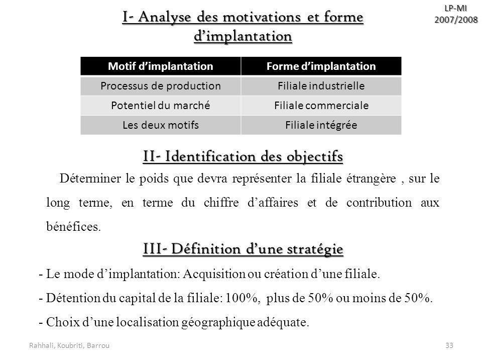 Rahhali, Koubriti, Barrou33 LP-MI2007/2008 I- Analyse des motivations et forme dimplantation Motif dimplantationForme dimplantation Processus de produ
